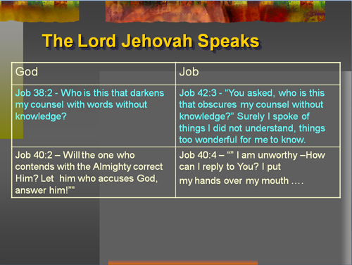 Questions and Answers Between God & Job